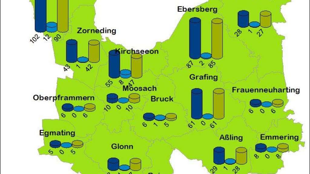 Singles landkreis ebersberg