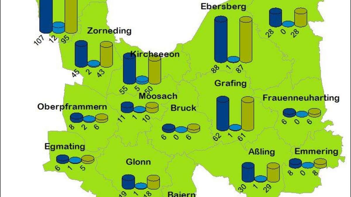 Ebersberg Wetter